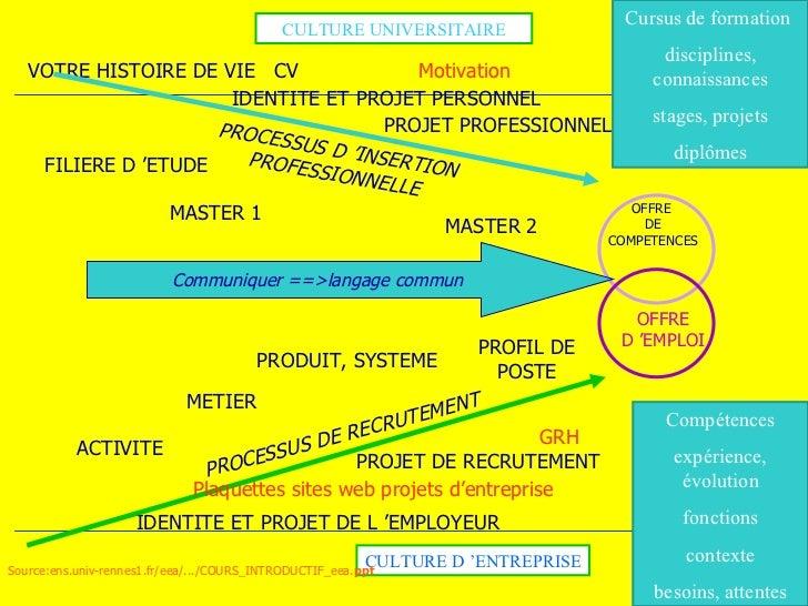 culture d u0026 39 entreprise et storytelling