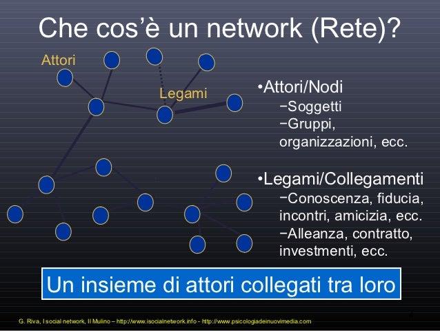 I social network - Che cos e un condominio ...