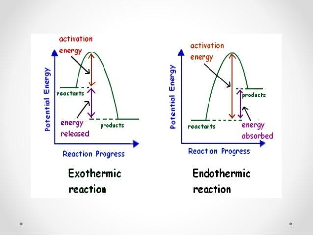Thermochemistry Presentation