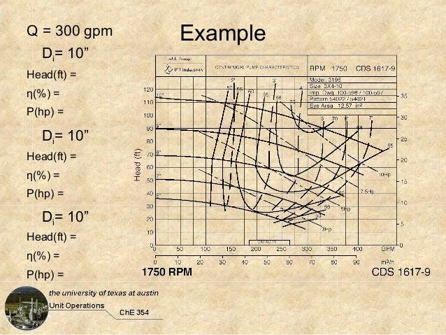 Ch e354 pumps