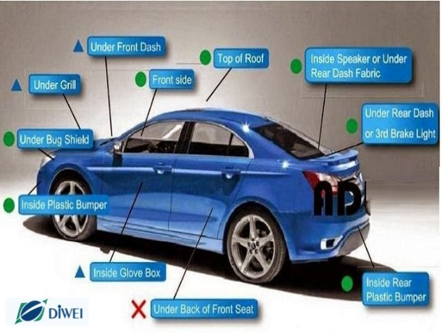 Can You Put A Gps Tracker On A Car