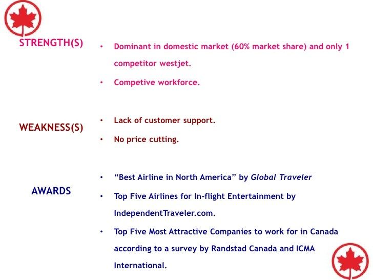 westjet weakness Company analysis and overview of westjet management essay company analysis and overview of westjet at the end of financial year 20082 weakness with.