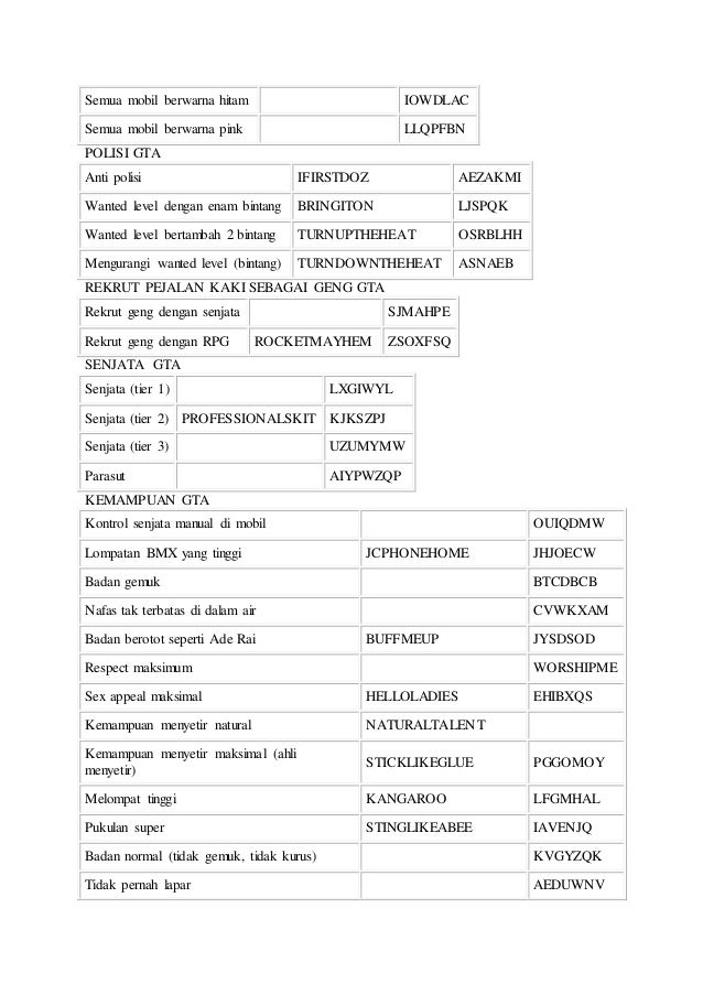 In english pdf file san gta andreas cheats