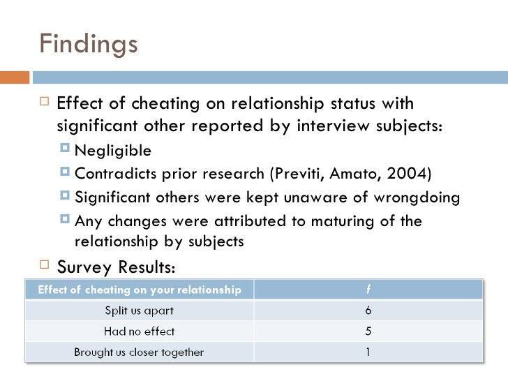 M.affair dating