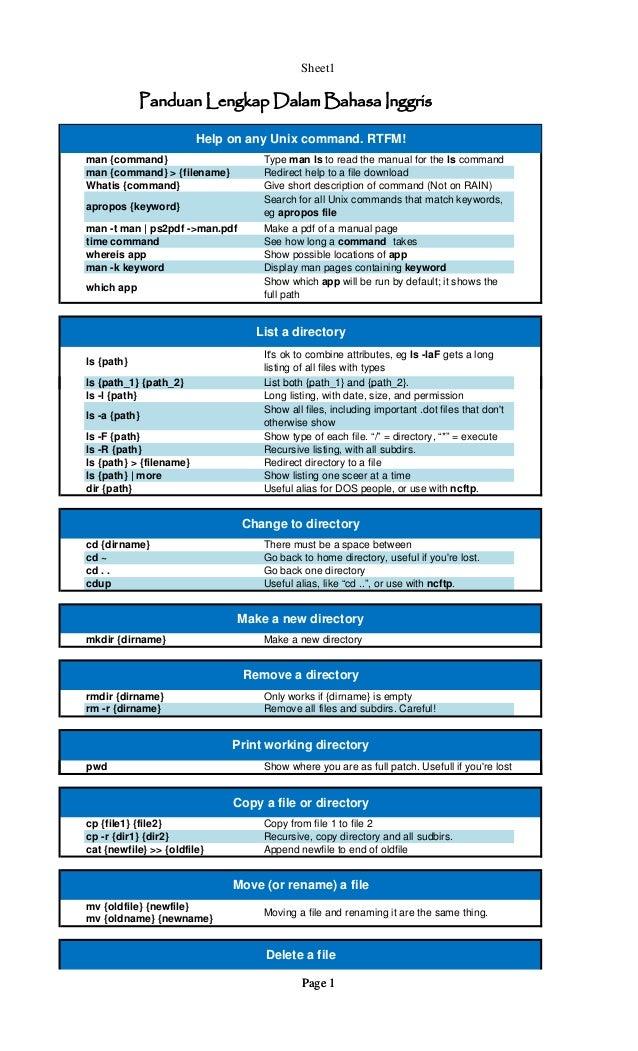 Cheat sheet dalam bahasa inggris