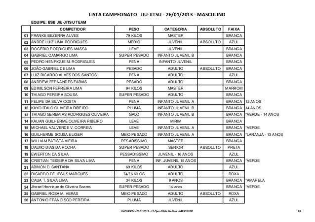 LISTA CAMPEONATO _JIU-JITSU - 26/01/2013 - MASCULINO   EQUIPE: BSB JIU-JITSU TEAM                   COMPETIDOR            ...