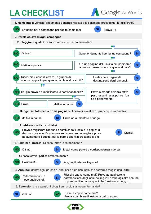 2. Parole chiave di ogni campagna Punteggio di qualità: ci sono parole che hanno meno di 6? Sono fondamentali per la tua c...
