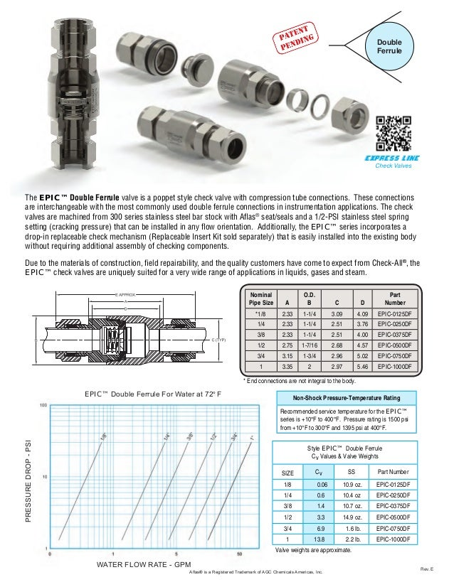 150 psi 2-1//2 x 2-1//2 AQUATROL 573JJ-MA150 Safety Valve for Series 573 2-1//2 x 2-1//2