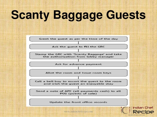 Check in and check out procedures in hotel scanty baggage guests indianchefrecipe ccuart Images