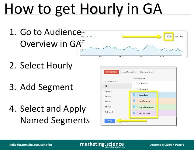 December 2020 / Page 6marketing.scienceconsulting group, inc. linkedin.com/in/augustinefou How to get Hourly in GA 1. Go t...