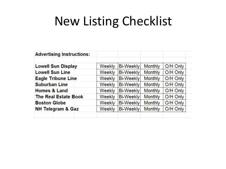 The checklist manifesto for real estate new listing checklist 19 maxwellsz