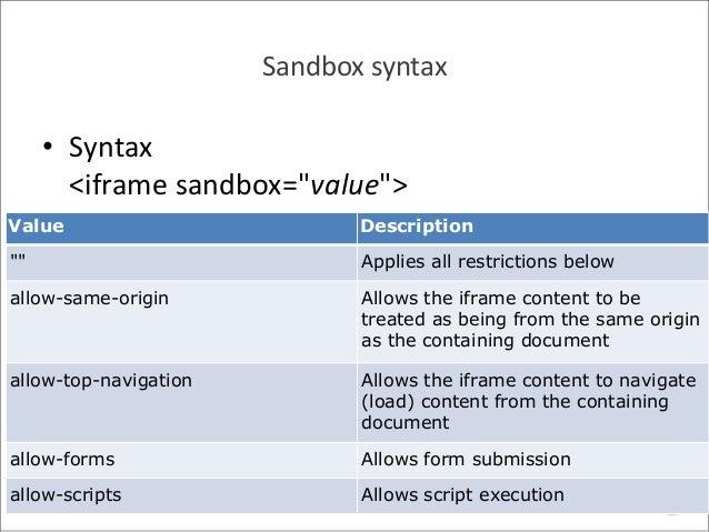 "Sandbox syntax  • Syntax  <iframe sandbox=""value"">  Valu•e Attribute Values Description  """" Applies all restrictions below..."
