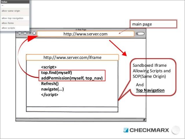 http://www.server.com  http://www.server.com/iframe  main page  <script>  top.find(myself)  addPermission(myself, top_nav)...