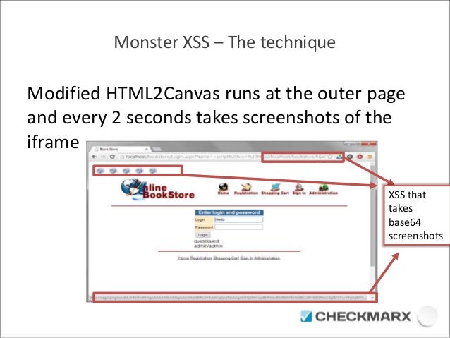 Monster XSS – The technique  Modified HTML2Canvas runs at the outer page  and every 2 seconds takes screenshots of the  if...