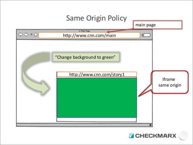"""Same Origin Policy  http://www.cnn.com/main  main page  """"Change background to green""""  http://www.cnn.com/story1  Iframe  s..."""