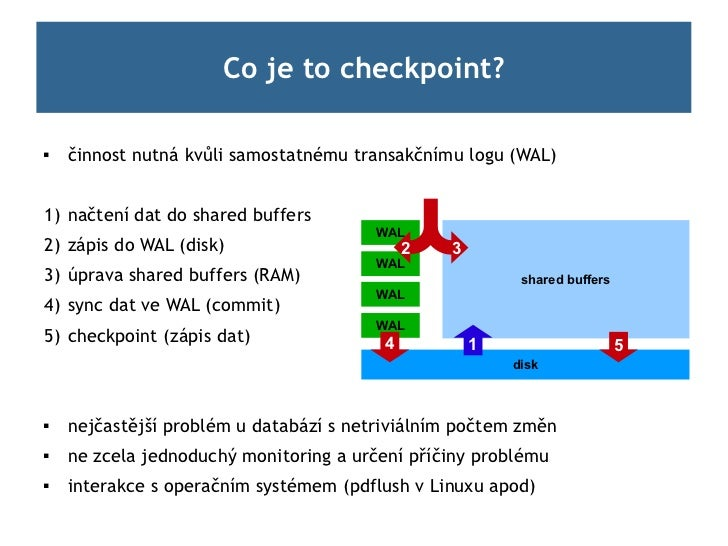 Checkpoint (CSPUG 22.11.2011) Slide 2