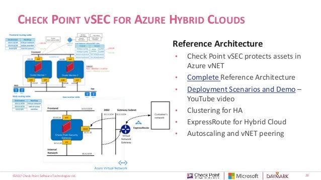 Check Point vSEC for Microsoft Azure Webinar