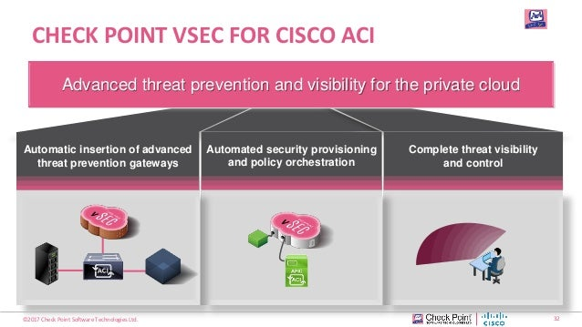 Check Point and Cisco: Securing the Private Cloud
