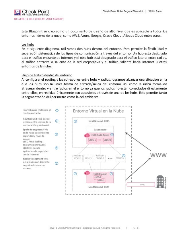 Check point nube segura blueprint 6 malvernweather Image collections