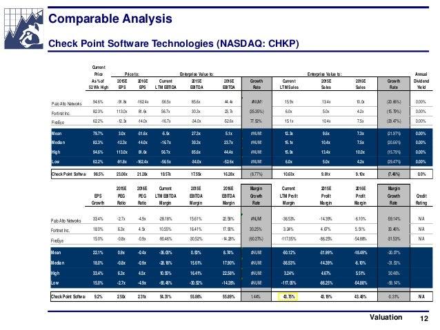 Palo alto networks employee stock options