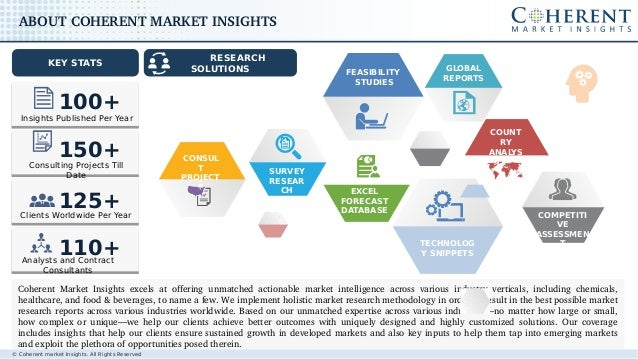 © Coherent market Insights. All Rights Reserved Coherent Market Insights excels at offering unmatched actionable m...