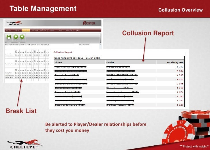 Casino Compliance