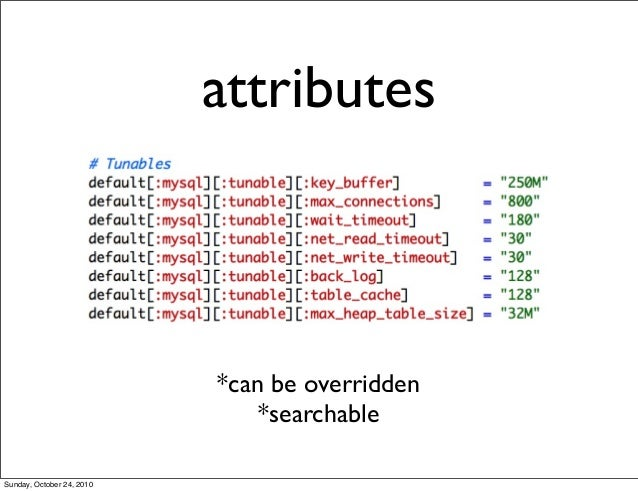 *can be overridden *searchable attributes Sunday, October 24, 2010