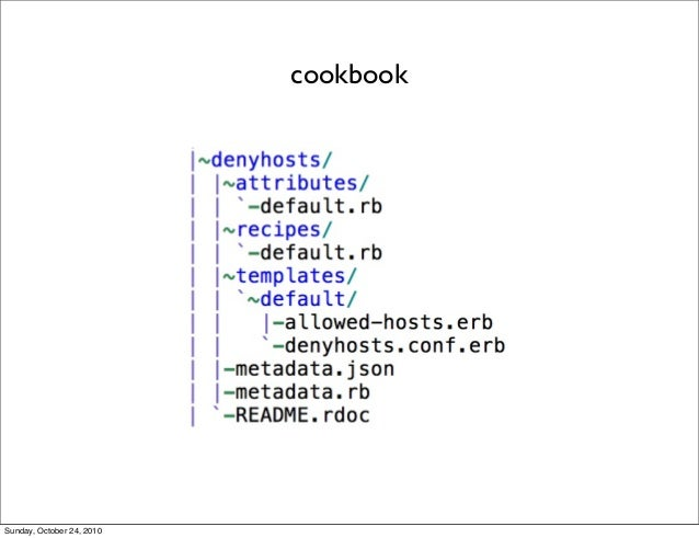 cookbook Sunday, October 24, 2010