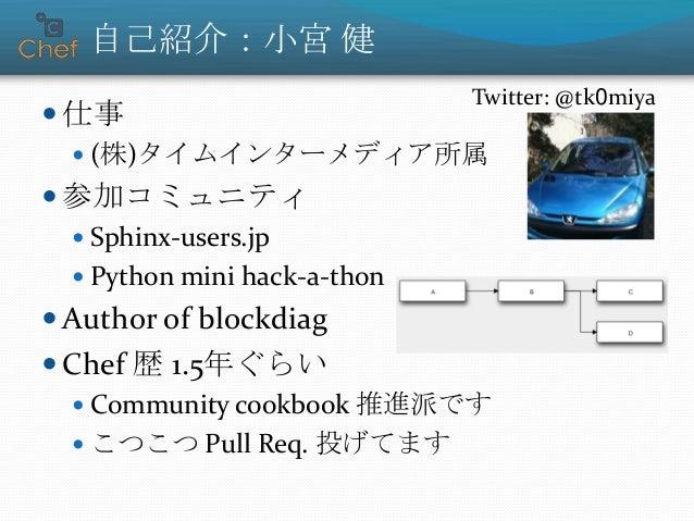 自己紹介:小宮 健  仕事  (株)タイムインターメディア所属  参加コミュニティ  Sphinx-users.jp  Python mini hack-a-thon  Author of blockdiag  Chef 歴 1....