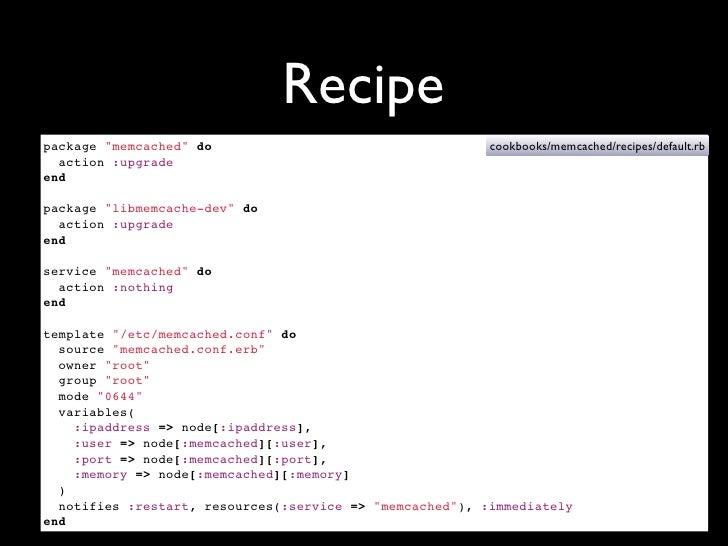 Chef paris blockcamp nov 09 for Chef template variables