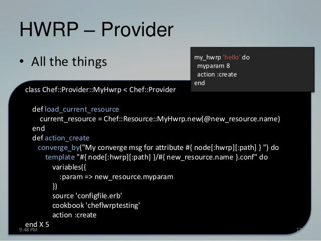 Resources providers and helpers oh my for Chef template variables