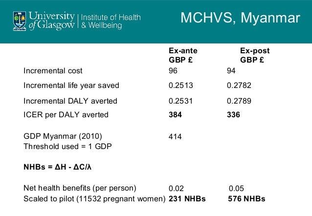 hta case study Health technology assessment (hta) case studies: factors influencing  divergent hta reimbursement recommendations in australia,.