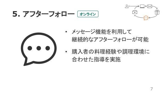 5. アフターフォロー 7 • メッセージ機能を利用して 継続的なアフターフォローが可能 • 購入者の料理経験や調理環境に 合わせた指導を実施 オンライン