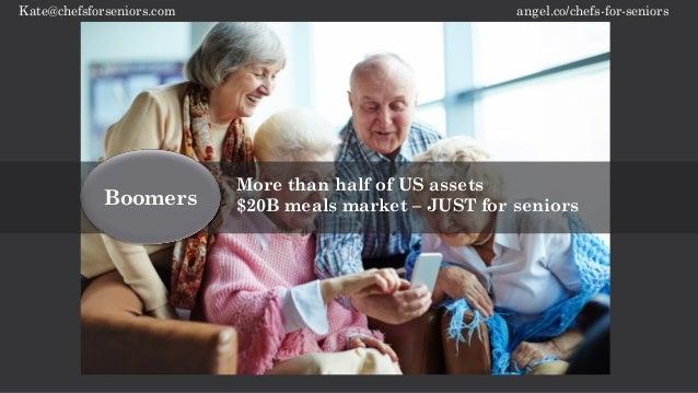 angel.co/chefs-for-seniorsKate@chefsforseniors.com More than half of US assets $20B meals market – JUST for seniorsBoomers