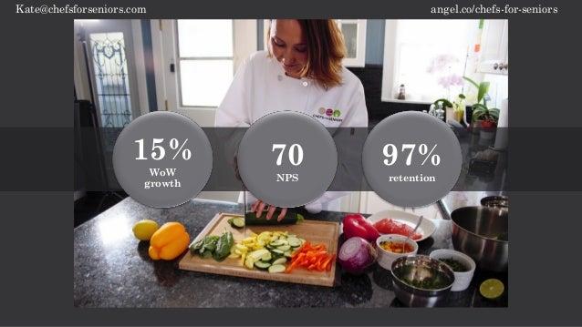 angel.co/chefs-for-seniorsKate@chefsforseniors.com 15% WoW growth 70 NPS 97% retention
