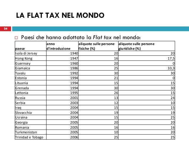Risultati immagini per flat tax nel mondo