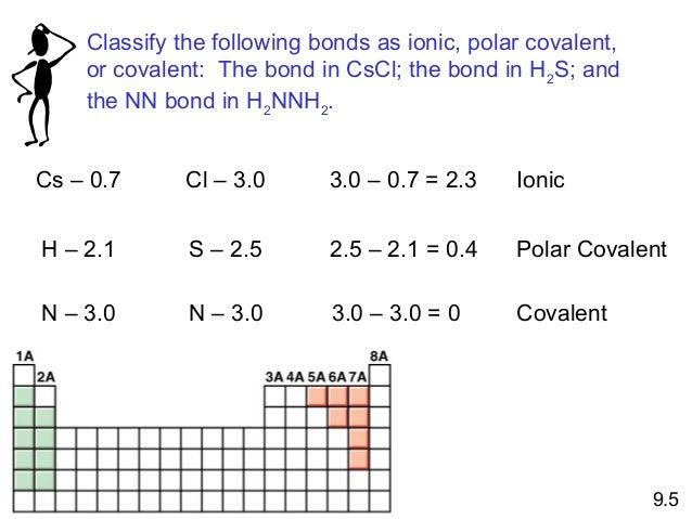 Chem 101 week 10 ch9 H2cnh2 Lewis Structure
