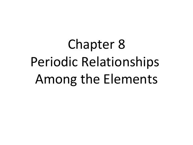 Chapter 8Periodic RelationshipsAmong the Elements