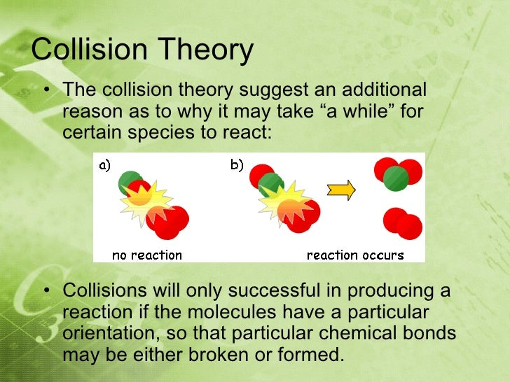 collision theory example
