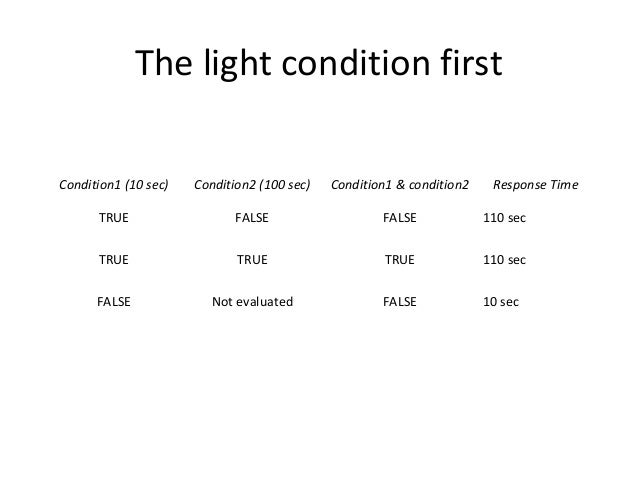 The light condition first Condition1 (10 sec) Condition2 (100 sec) Condition1 & condition2 Response Time TRUE FALSE FALSE ...