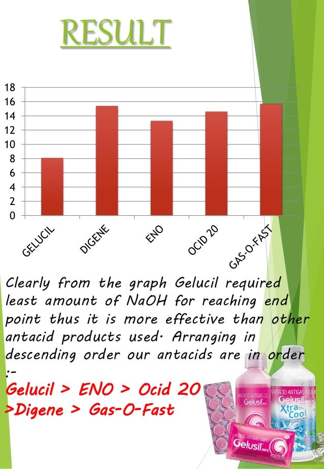 how to prepare 0.1 n naoh solution