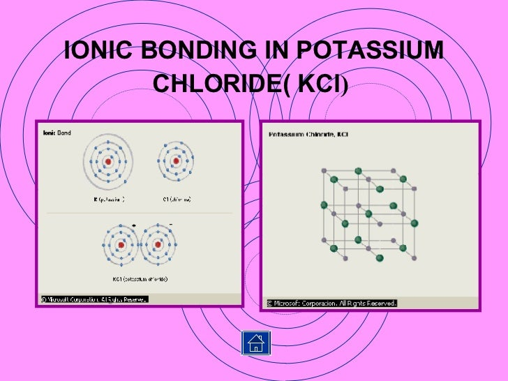 ionic bonds essay A chemical bond that results from the electrostatic attraction between positive and  ionic bond negative ions is called a(n)  modern chemistry chemical.