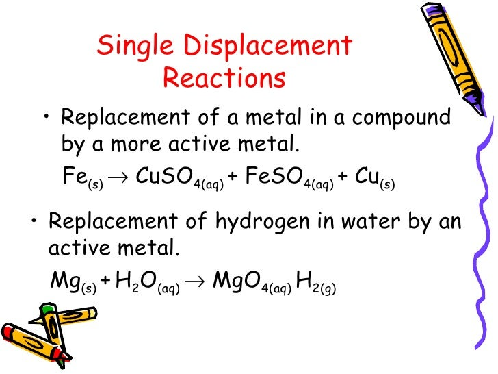 Chemical Reactions 1196945876279030 3