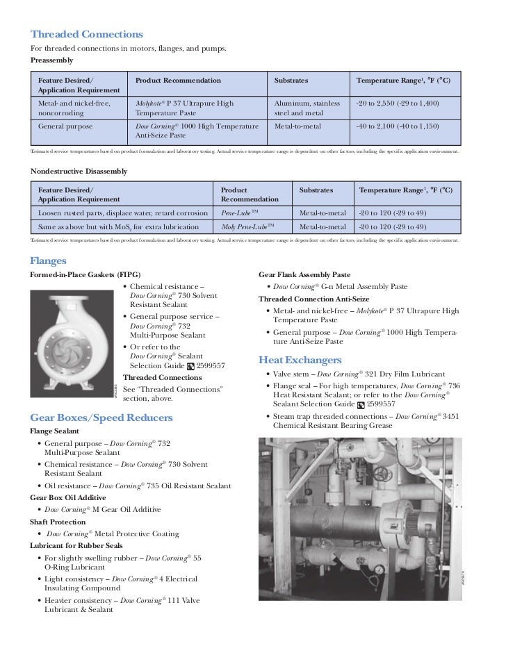Molykote For Chem Petrochem In India Call Project Sales