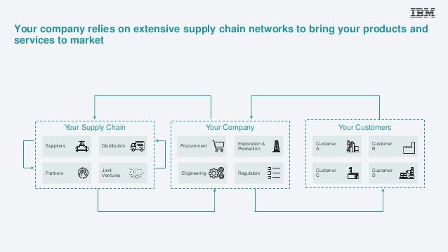 How to achieve supply chain visibility in the Chemical industry Slide 3