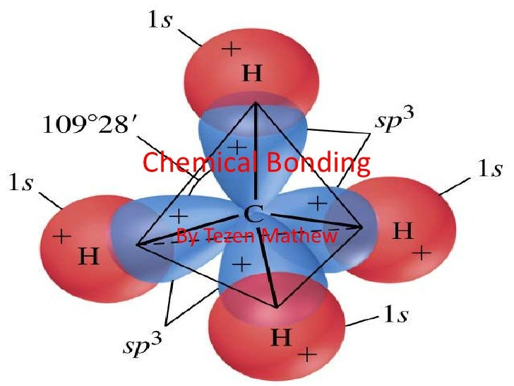 Chemical Bonding <br />By Tezen Mathew<br />