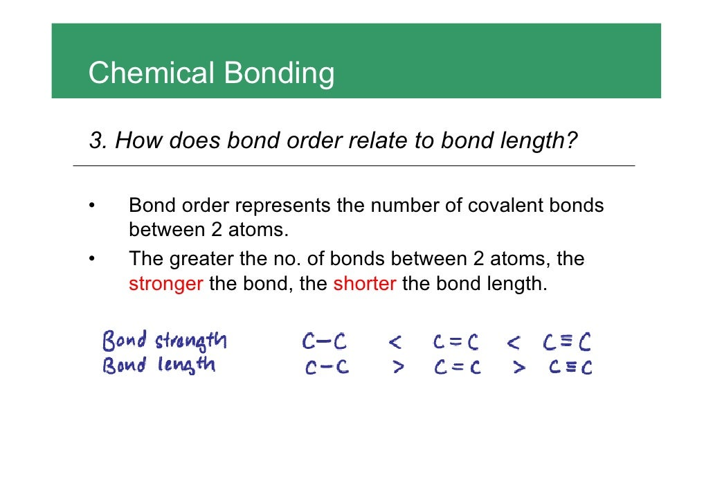 how to find bond order