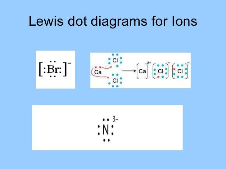 30 Lewis Dot Diagram For Lithium
