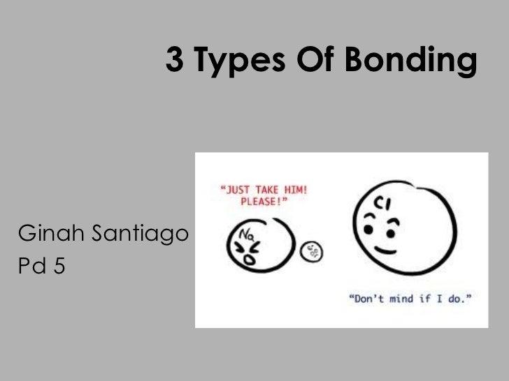 3 Types Of Bonding   Ginah Santiago  Pd 5