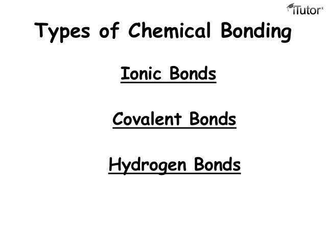Chemicalbonding